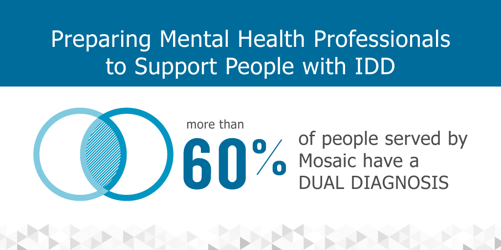 Preparing Mental Health Professionals to Support People with IDD - more than 60 percent of people served by Mosaic have a dual diagnosis